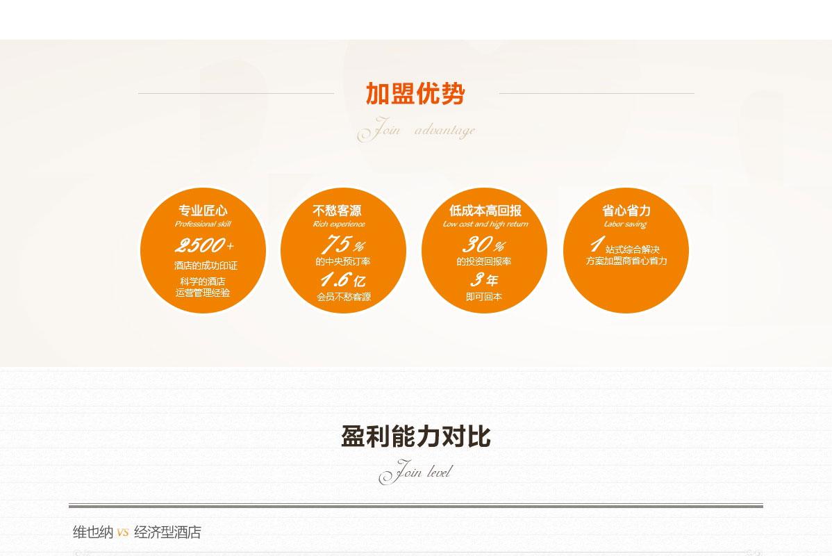 酒店天博国际娱乐网址加盟流程